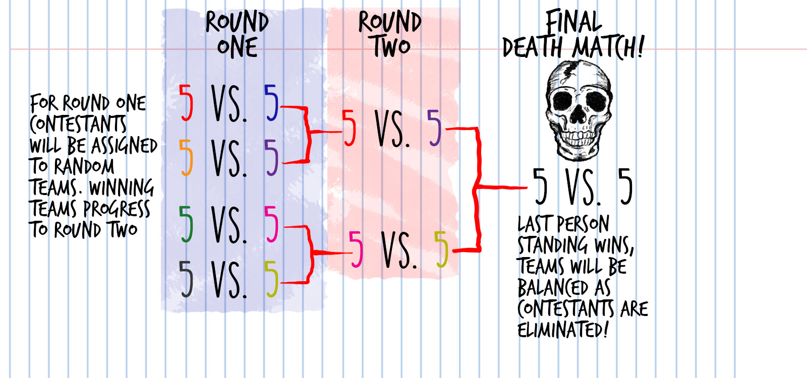 2019-OVW-Dodgeball-Tournament-Diagram